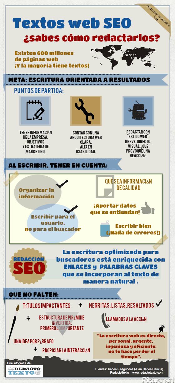 ¿Sabes cómo redactar textos SEO? Infografía de RedactoTexto.